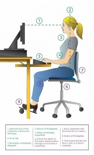 workstation-ergonomics-diagram-510x840